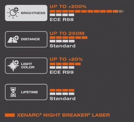 d3s osram night breaker laser